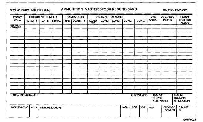 ammunition master stock record card 이시우 2005/11/23 576